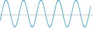 Rapid Fluctuations Graph